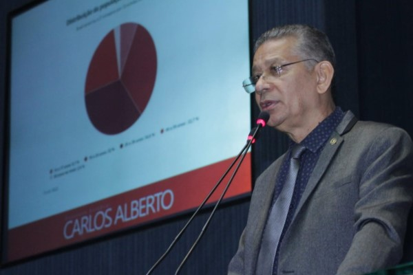 Carlos Alberto alerta sobre alta de desemprego entre os jovens no Brasil