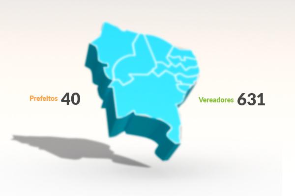 PRB elege 40 prefeitos e 631 vereadores na região Nordeste