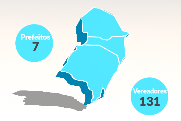 Números das eleições no RS impulsionam crescimento do PRB na Região Sul do país
